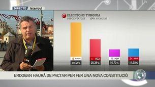 Erdogan recupera la majoria absoluta