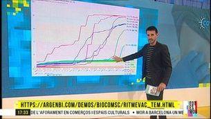 El ritme de vacunació als municipis catalans