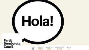 La identitat a Twitter del Partit Demòcrata Català