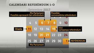 Un setembre marcat per la llei del referèndum i la campanya per a l'1-O
