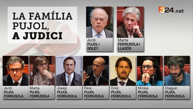 La família Pujol Ferrusola, a un pas de ser jutjada per organització criminal