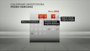 El debat d'investidura de Pedro Sánchez serà el 2 de març