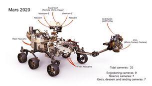 Una pila de tecnologia per explorar Mart, a bord del Perseverance