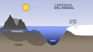 Imatge de:El nivell del mar podria pujar un metre a finals de segle, segons els experts en canvi climàtic de les Nacions Unides