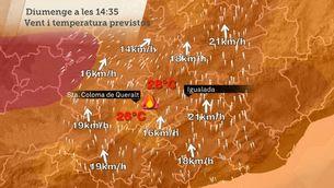 Evolució del vent i la temperatura a Santa Coloma de Queralt