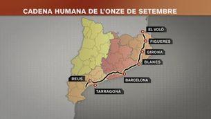 Una cadena humana de més de 400 quilòmetres