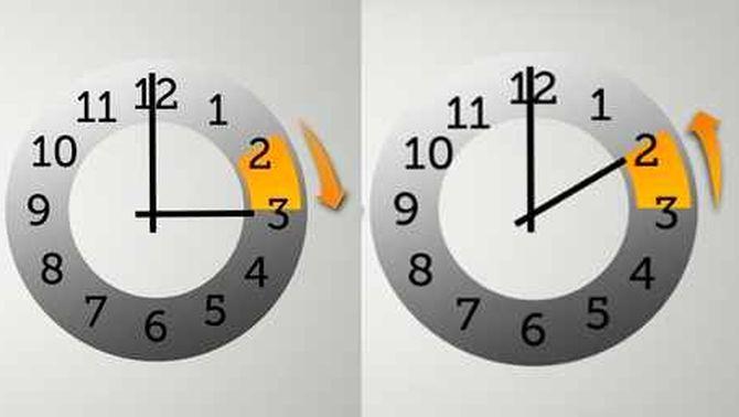 El temps de la A a la Z: el canvi d'hora