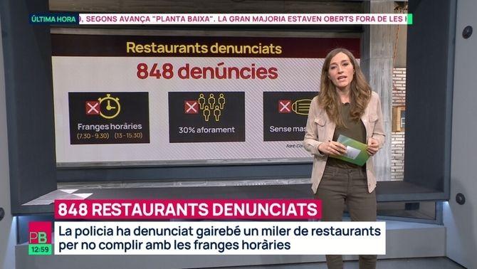 Vuit-cents quaranta-vuit restaurants denunciats per no complir les restriccions
