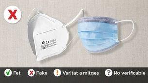 El Ministeri de Sanitat ha retirat preventivament les mascaretes quirúrgiques i FFP2 de l'empresa xinesa Shandong Shenquan New Materials