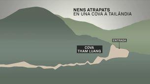 Nova estratègia per treure els nois de Tailàndia de la cova