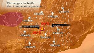 Evolució del vent i la temperatura previstos a Santa Coloma de Queralt i Ventalló