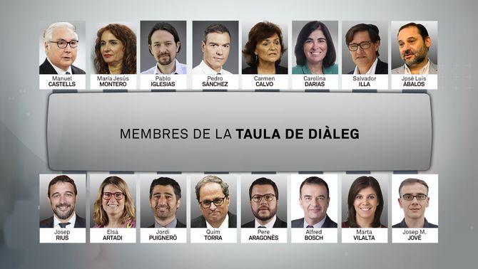 Els 16 membres de la taula de diàleg entre Generalitat i govern espanyol