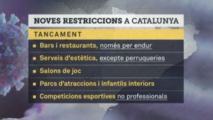 Catalunya aplica noves restriccions per frenar els contagis
