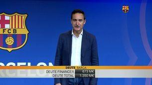 Els comptes del Barça 20/21: pèrdues de 481 milions i deute total de 1.350 milions