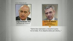 Converses entre De Alfonso i Fdez Díaz sobre dosificació de casos