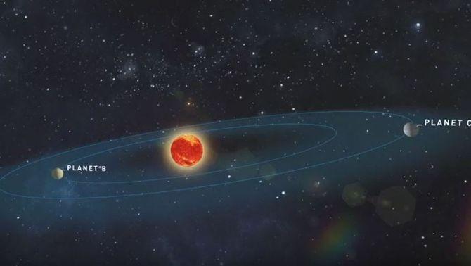Descobreixen dos planetes similars a la Terra amb condicions per acollir vida
