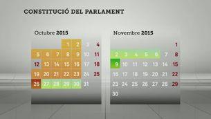 Calendari i nomenament del president
