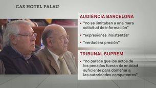 Millet i Montull, absolts en el cas de l'Hotel del Palau