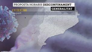 La Generalitat proposa fixar franges horàries per al desconfinament