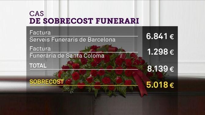 Paga 5.000 euros més perquè el geriàtric li imposa una funerària