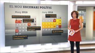 El fracàs en les negociacions aboca a unes noves eleccions legislatives