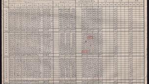 La documentació de l'Observatori Meteorològic de Girona (1911-1978), en format digital
