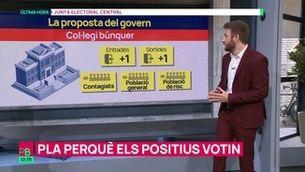 Els positius podran anar a votar?