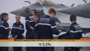 La despesa militar mundial ha augmentat un 2,6% durant la pandèmia, mentre el PIB global baixava un 3'3%