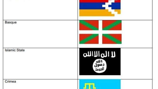 La llista de banderes prohibides per Eurovisió