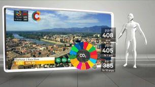 CO2, nova informació a les càmeres d'El temps de TV3
