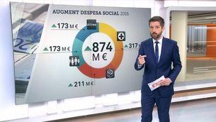"""Oriol Junqueras presenta els pressupostos """"més socials de la història"""""""