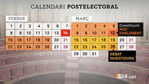 Aquest és el calendari per constituir el nou Parlament amb els resultats del 14F