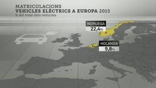 El govern aprova el desplegament del cotxe elèctric a Catalunya fins al 2019