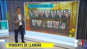 La llista dels processats per Pablo Llarena