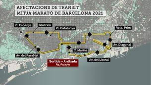 Torna la mitja Marató de Barcelona: així afecta la mobilitat aquest diumenge