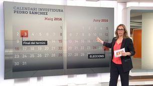 El calendari cap al debat d'investidura