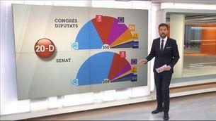"""El PSOE diu """"no"""" a Podem per anar junts al Senat"""