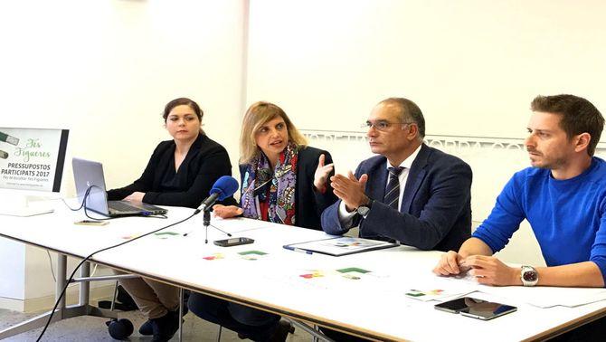 Figueres impulsa els primers pressupostos participatius amb una partida de 750.000 euros