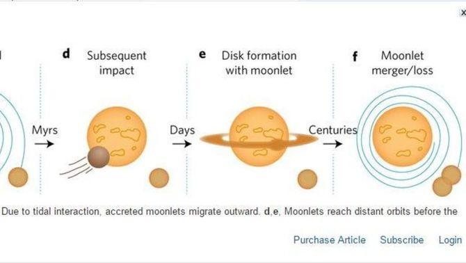 Etapes de la formació de la Lluna