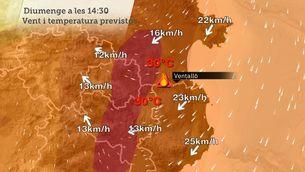 Evolució de la temperatura i el vent a Ventalló