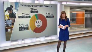 Radiografia del sector de les TIC a Catalunya