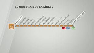 Com és la línia L9 i les seves característiques