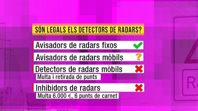 Són legals els detectors de radars?