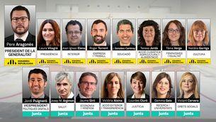 Els noms dels consellers i conselleres del nou govern d'Esquerra i Junts