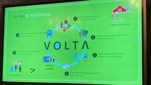 Web de Volta Garrotxa