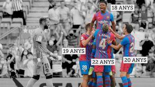 La foto del relleu generacional del Barça