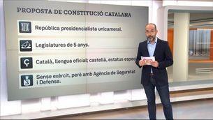 Proposta de Constitució catalana