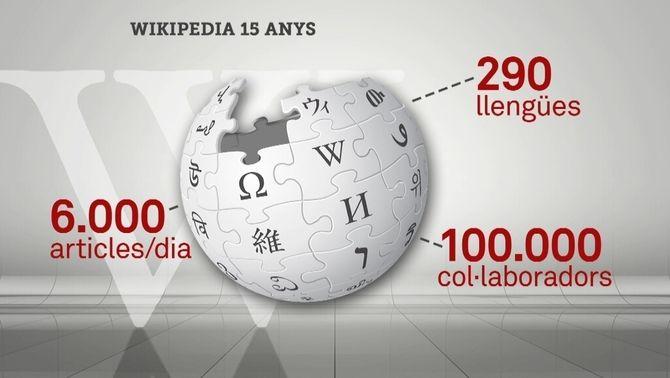 La Viquipèdia en anglès celebra 15 anys d'intel·ligència col·lectiva