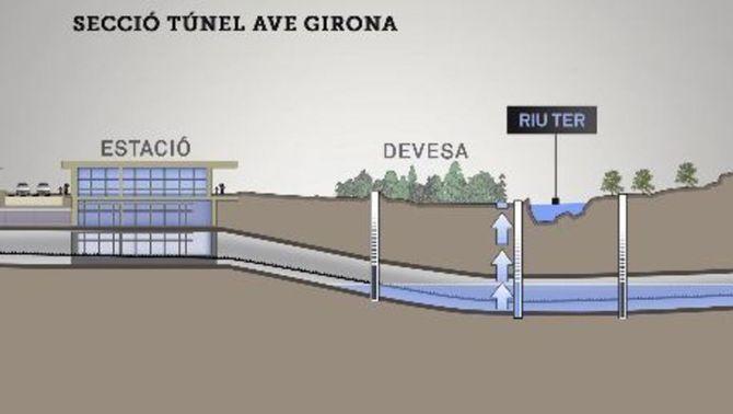 Adif nega cap responsabilitat en la inundació de l'estació de l'AVE a Girona i diu que va evitar mals majors