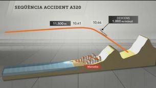 La història del vol 4U9525
